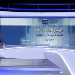 Trust index (Morocco 2021)